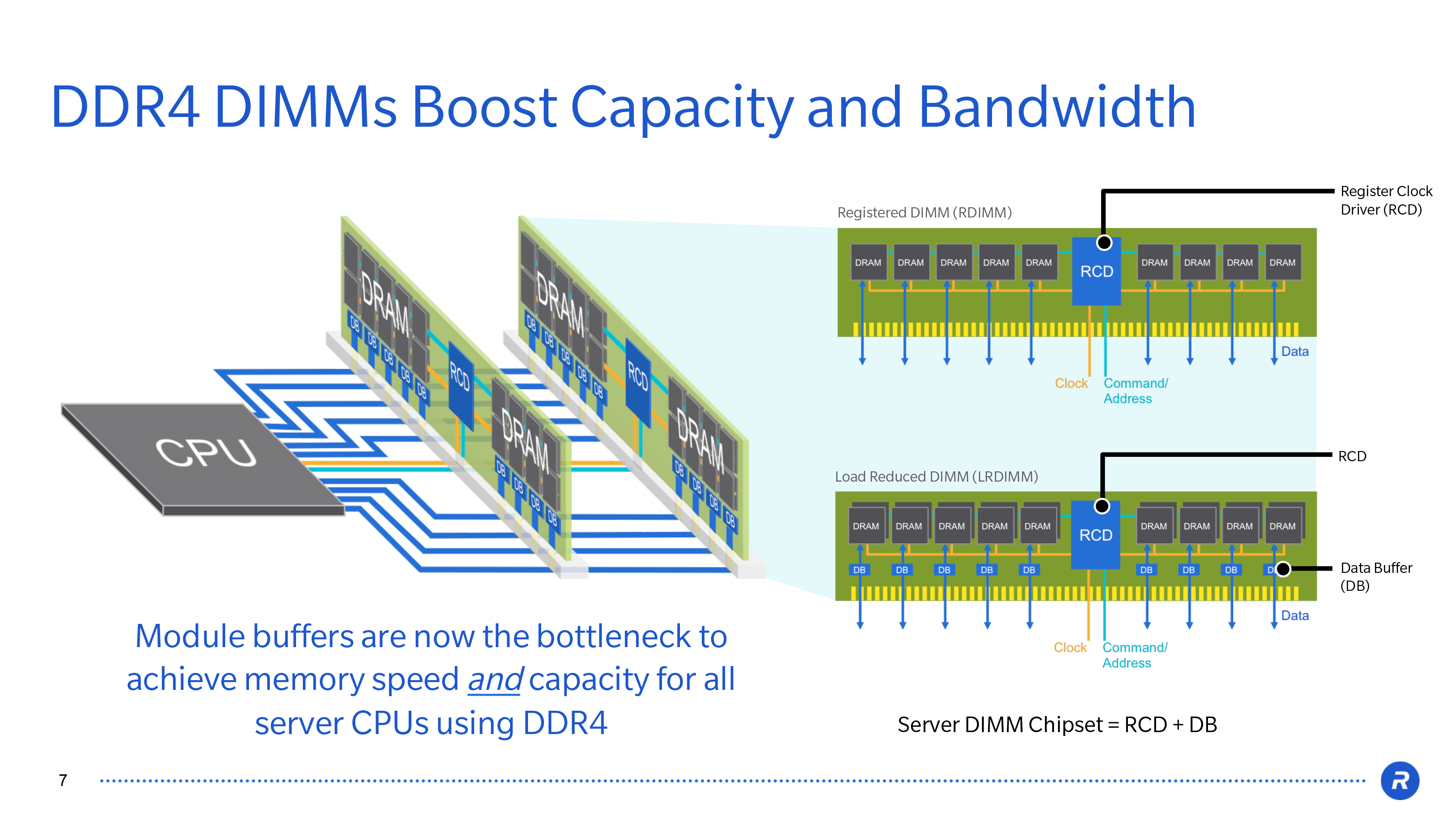 ddr4dimmsboostcapacity